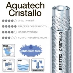 Aquatech Cristallo RC 6x2.5x50